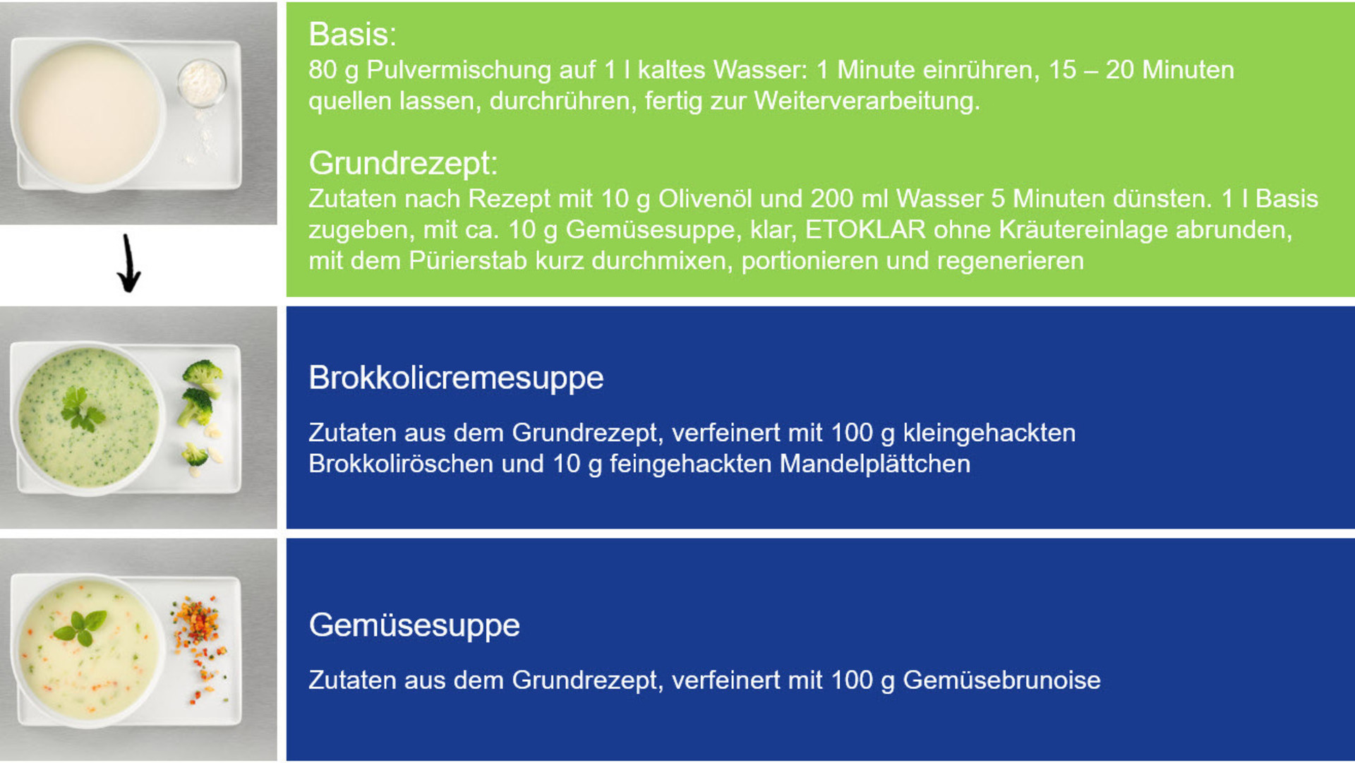 Grafik Abwandlung Basis Suppe von Dr. Oetker Professional